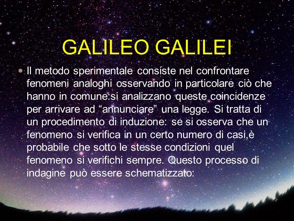 GALILEO GALILEI Il metodo sperimentale consiste nel confrontare fenomeni analoghi osservando in particolare ciò che hanno in comune:si analizzano ques