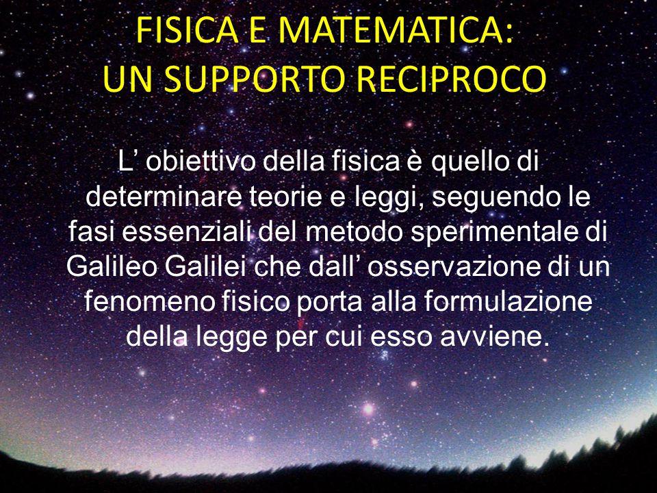 FISICA E MATEMATICA: UN SUPPORTO RECIPROCO L' obiettivo della fisica è quello di determinare teorie e leggi, seguendo le fasi essenziali del metodo sp