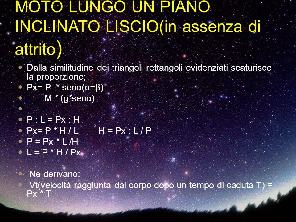 MOTO LUNGO UN PIANO INCLINATO LISCIO(in assenza di attrito ) Dalla similitudine dei triangoli rettangoli evidenziati scaturisce la proporzione; Px= P