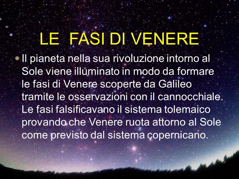 LE FASI DI VENERE Il pianeta nella sua rivoluzione intorno al Sole viene illuminato in modo da formare le fasi di Venere scoperte da Galileo tramite l