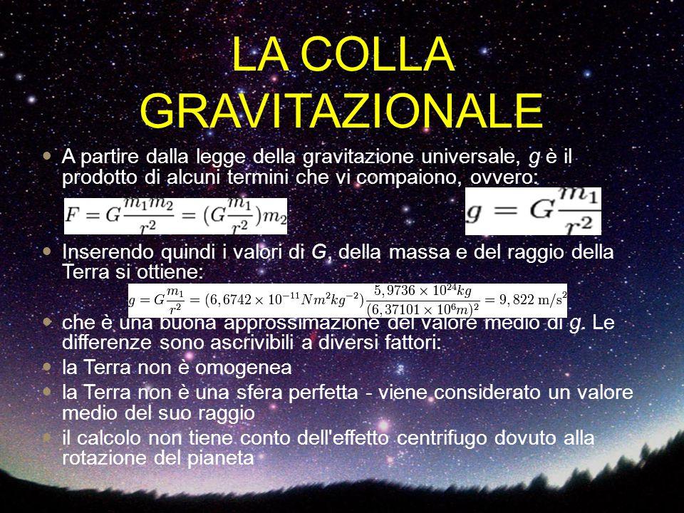 A partire dalla legge della gravitazione universale, g è il prodotto di alcuni termini che vi compaiono, ovvero: Inserendo quindi i valori di G, della