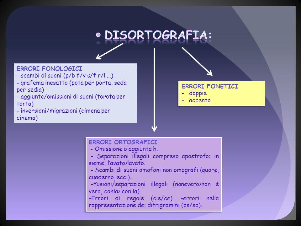 ERRORI ORTOGRAFICI - Omissione o aggiunta h.