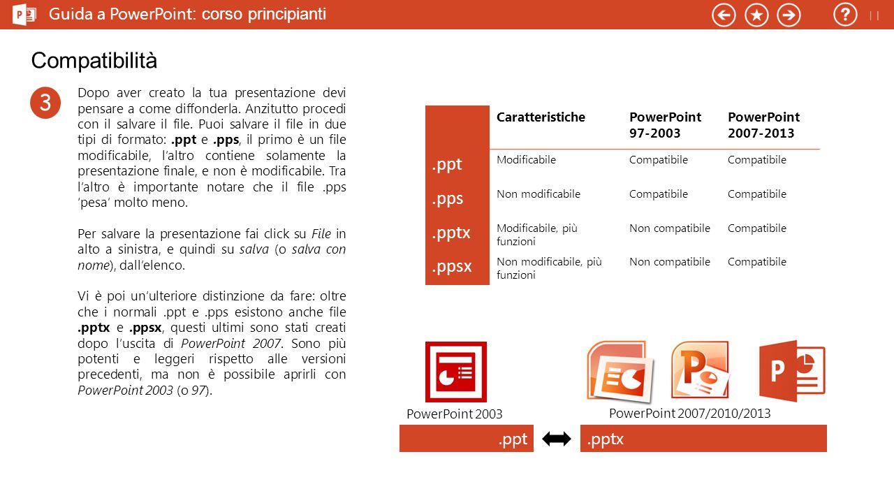 Guida a PowerPoint : corso principianti Compatibilità Dopo aver creato la tua presentazione devi pensare a come diffonderla.