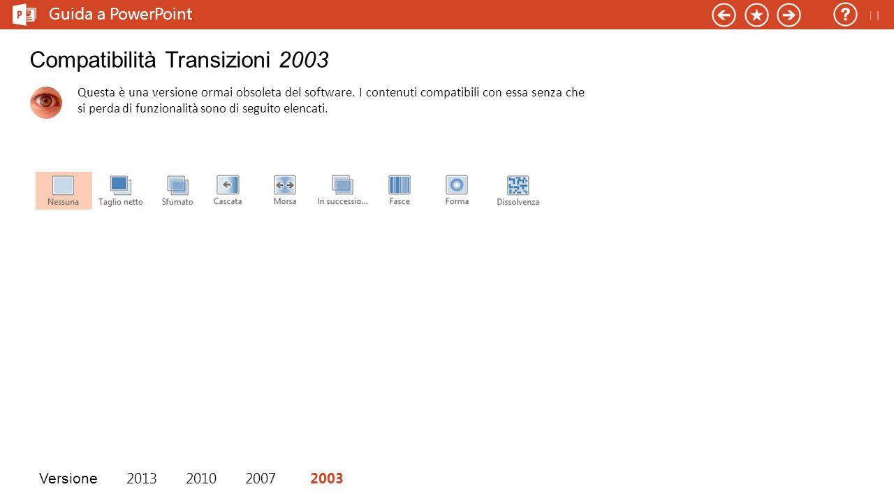 Questa è una versione ormai obsoleta del software.
