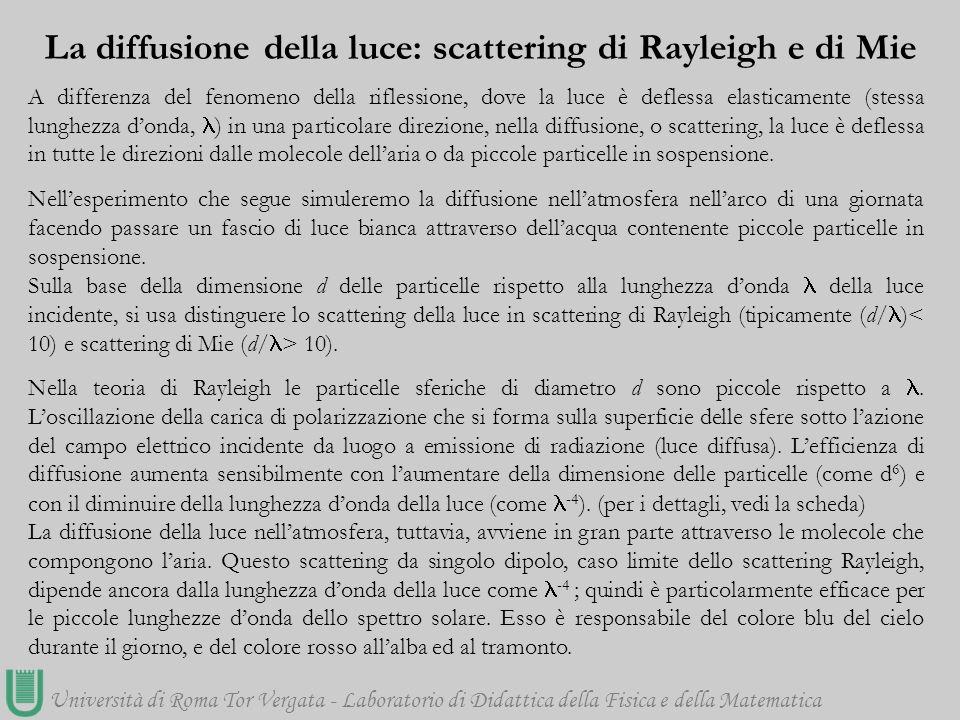 Università di Roma Tor Vergata - Laboratorio di Didattica della Fisica e della Matematica A differenza del fenomeno della riflessione, dove la luce è