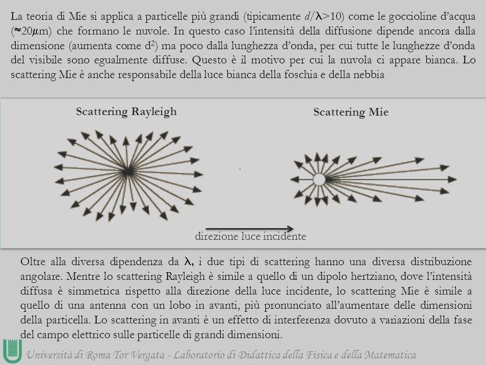Università di Roma Tor Vergata - Laboratorio di Didattica della Fisica e della Matematica La teoria di Mie si applica a particelle più grandi (tipicam