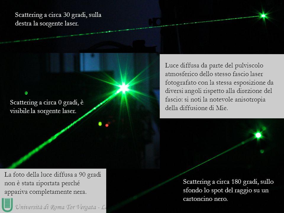 Università di Roma Tor Vergata - Laboratorio di Didattica della Fisica e della Matematica Luce diffusa da parte del pulviscolo atmosferico dello stess