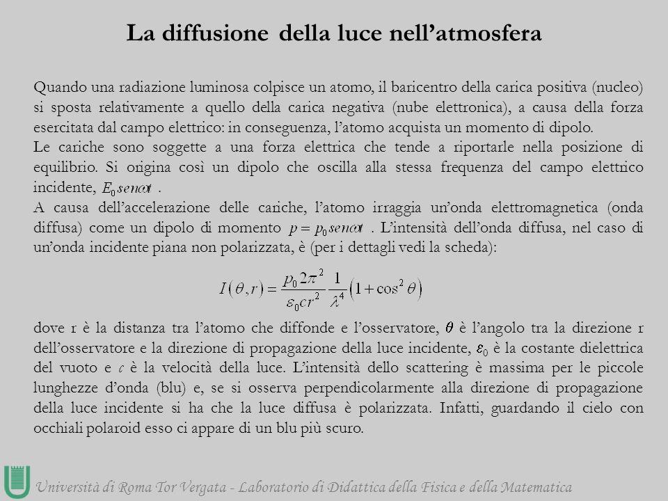 Università di Roma Tor Vergata - Laboratorio di Didattica della Fisica e della Matematica Quando una radiazione luminosa colpisce un atomo, il baricen