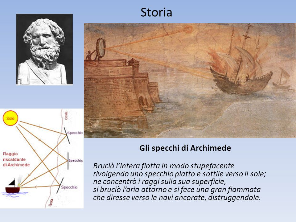 Gli specchi di Archimede Storia Bruciò l'intera flotta in modo stupefacente rivolgendo uno specchio piatto e sottile verso il sole; ne concentrò i rag