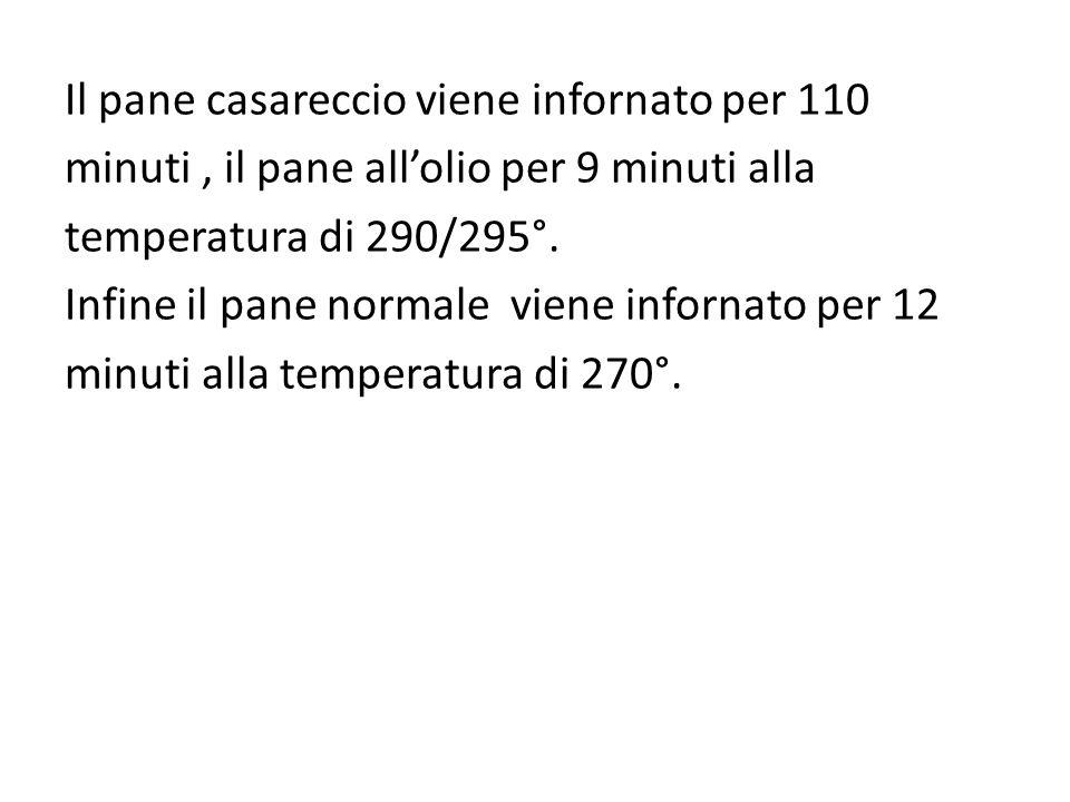 EMILIA-ROMAGNA In Emilia-Romagna i macchinari utilizzati sono : -IMPASTATRICE; -FORMATRICE; -CILINDRO.