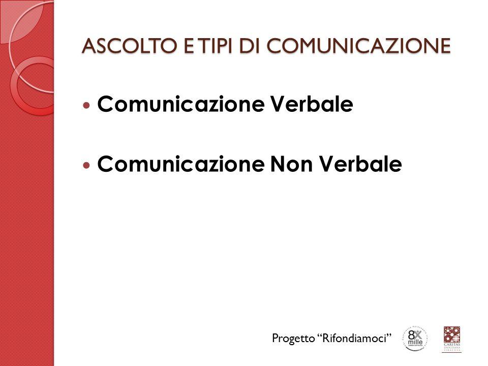 ASCOLTO E TIPI DI COMUNICAZIONE Comunicazione Verbale Comunicazione Non Verbale Progetto Rifondiamoci