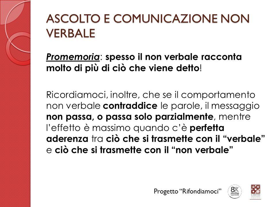 ASCOLTO E COMUNICAZIONE NON VERBALE Promemoria : spesso il non verbale racconta molto di più di ciò che viene detto ! Ricordiamoci, inoltre, che se il