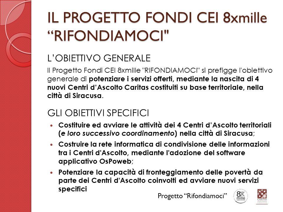 """IL PROGETTO FONDI CEI 8xmille """"RIFONDIAMOCI"""