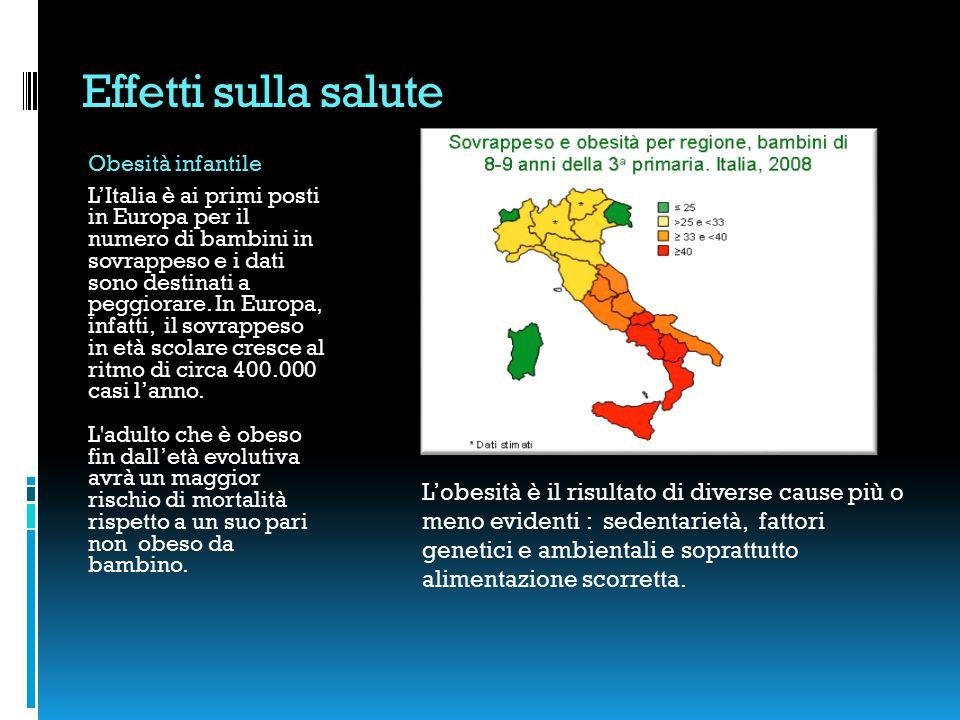Effetti sulla salute Obesità infantile L'Italia è ai primi posti in Europa per il numero di bambini in sovrappeso e i dati sono destinati a peggiorare.
