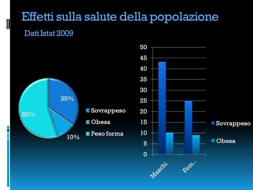 Effetti sulla salute della popolazione Dati Istat 2009