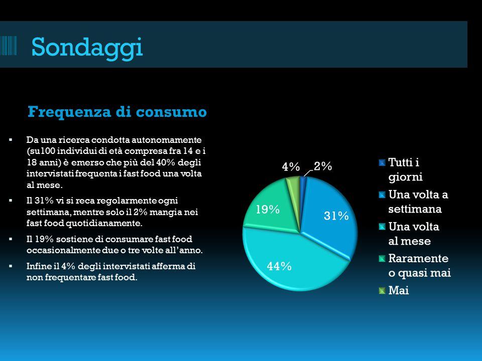 Sondaggi Frequenza di consumo  Da una ricerca condotta autonomamente (su100 individui di età compresa fra 14 e i 18 anni) è emerso che più del 40% de