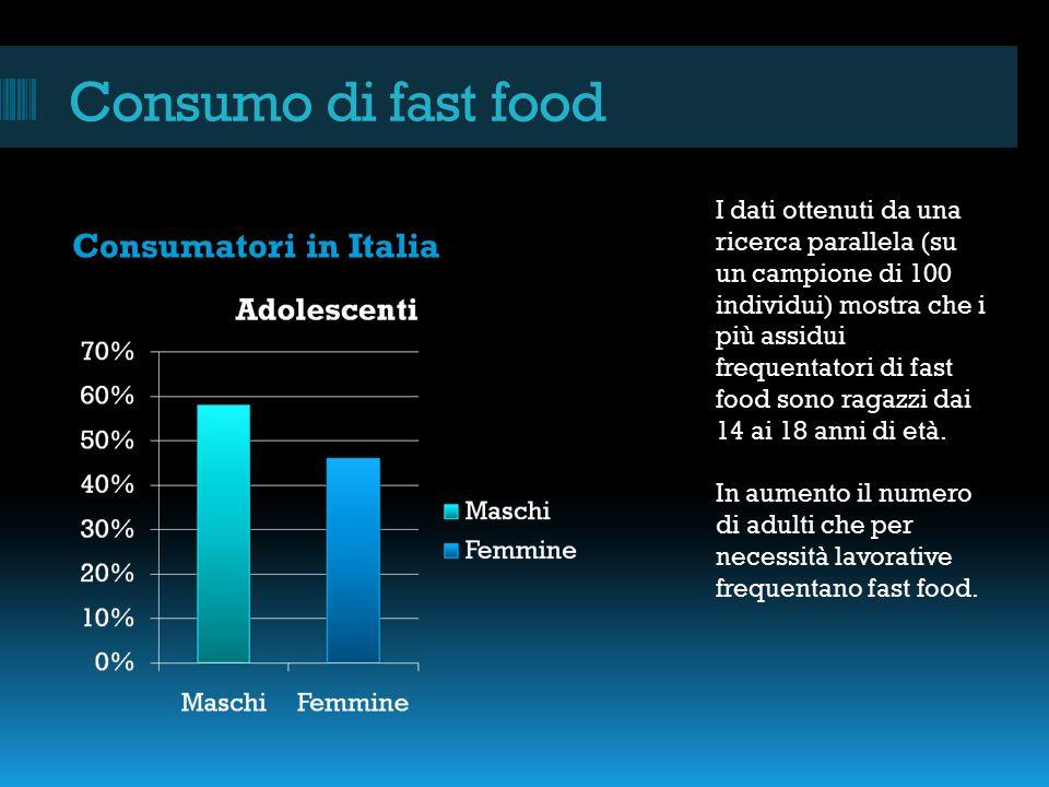 Consumo di fast food Consumatori in Italia I dati ottenuti da una ricerca parallela (su un campione di 100 individui) mostra che i più assidui frequentatori di fast food sono ragazzi dai 14 ai 18 anni di età.