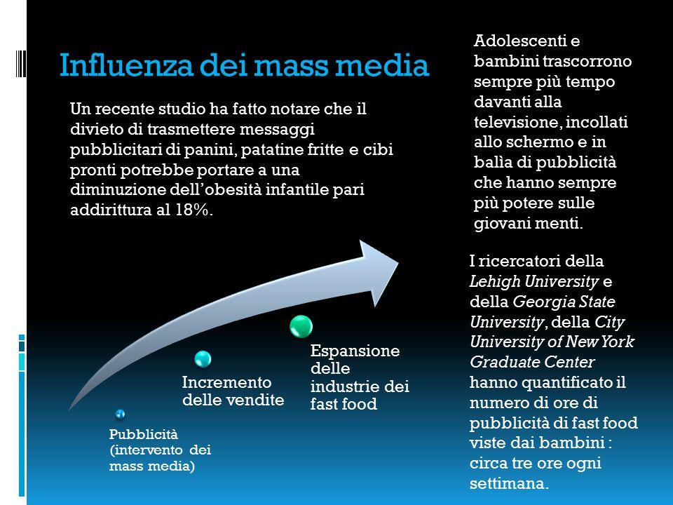Influenza dei mass media Adolescenti e bambini trascorrono sempre più tempo davanti alla televisione, incollati allo schermo e in balìa di pubblicità