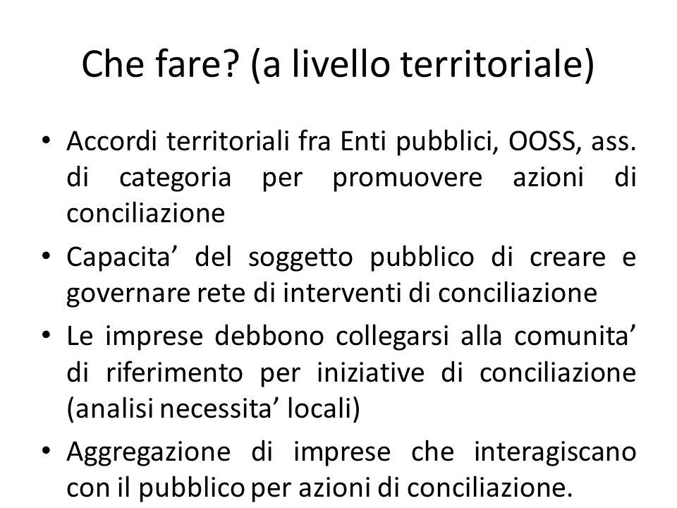 Che fare. (a livello territoriale) Accordi territoriali fra Enti pubblici, OOSS, ass.
