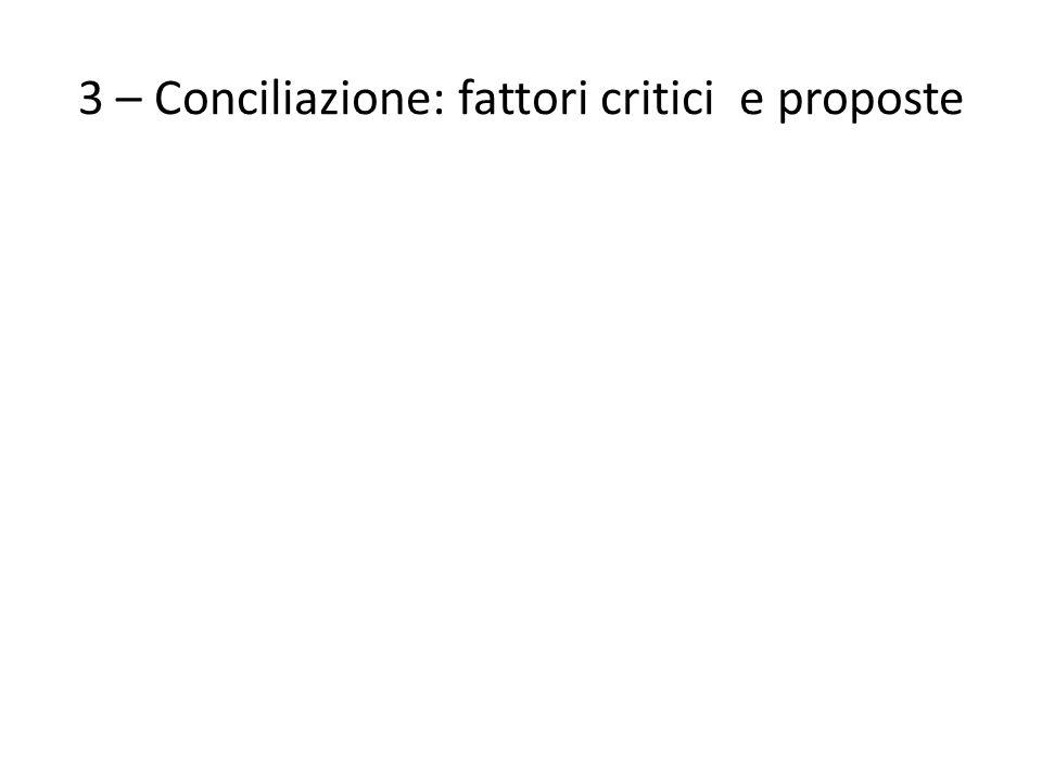 3 – Conciliazione: fattori critici e proposte