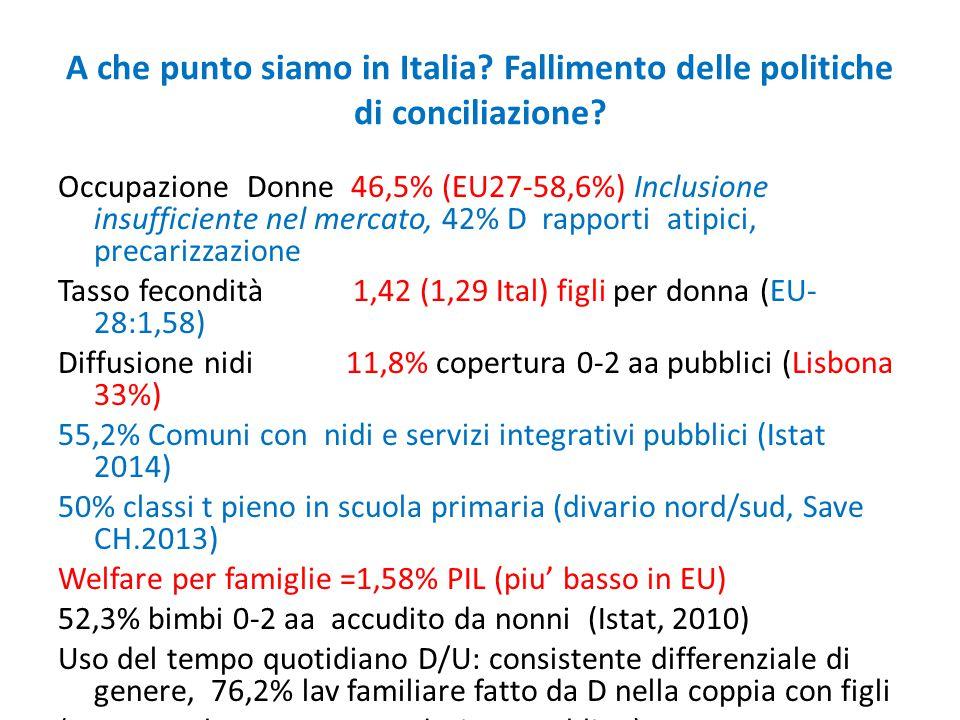 A che punto siamo in Italia.Fallimento delle politiche di conciliazione.