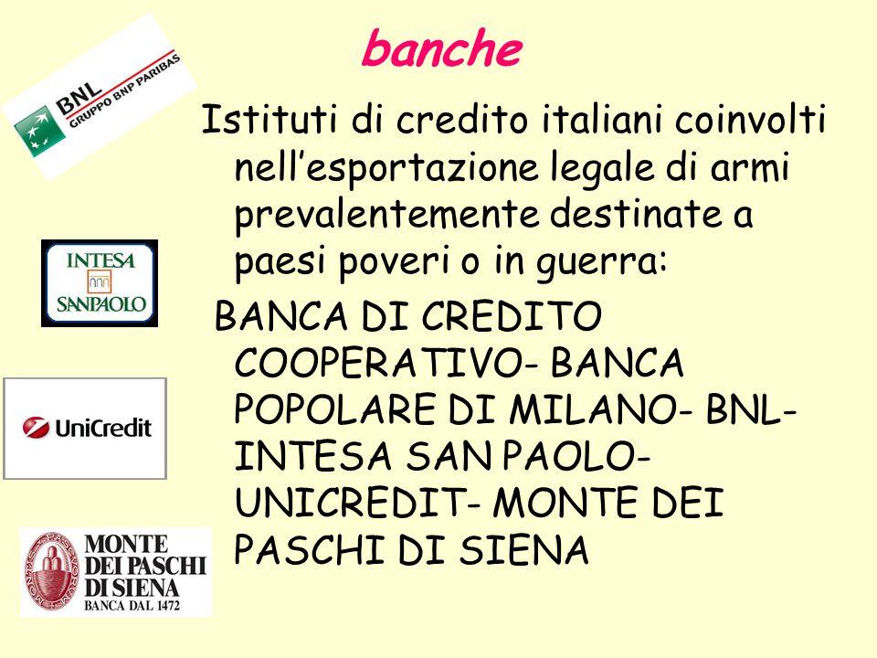 banche Istituti di credito italiani coinvolti nell'esportazione legale di armi prevalentemente destinate a paesi poveri o in guerra: BANCA DI CREDITO