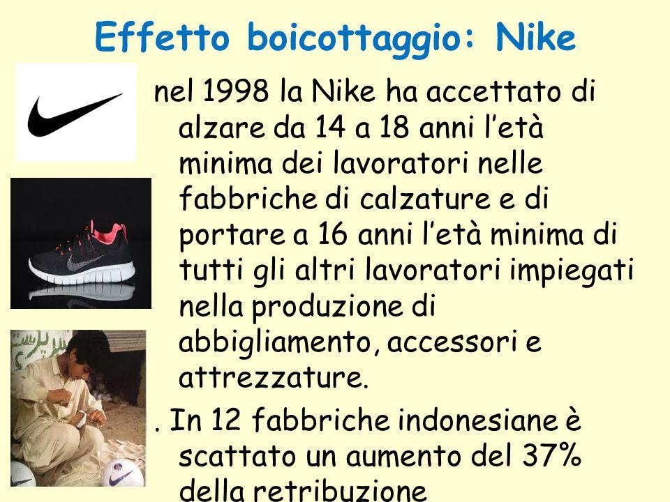 Effetto boicottaggio: Nike nel 1998 la Nike ha accettato di alzare da 14 a 18 anni l'età minima dei lavoratori nelle fabbriche di calzature e di porta
