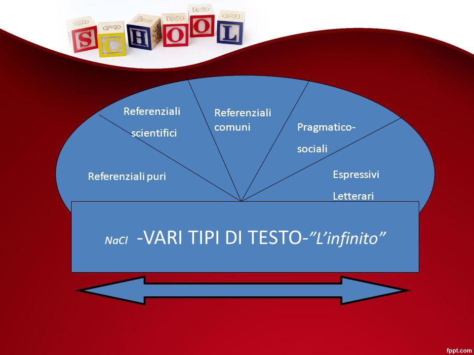 """NaCl -VARI TIPI DI TESTO- """"L'infinito"""" Referenziali puri Referenziali scientifici Referenziali comuni Pragmatico- sociali Espressivi Letterari"""