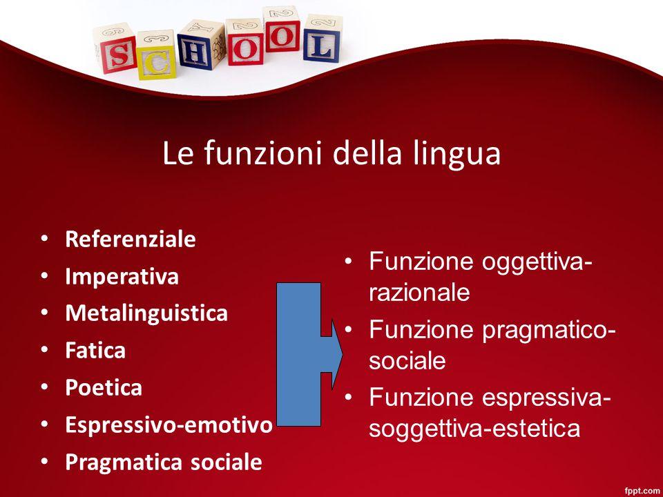 Le funzioni della lingua Referenziale Imperativa Metalinguistica Fatica Poetica Espressivo-emotivo Pragmatica sociale Funzione oggettiva- razionale Fu