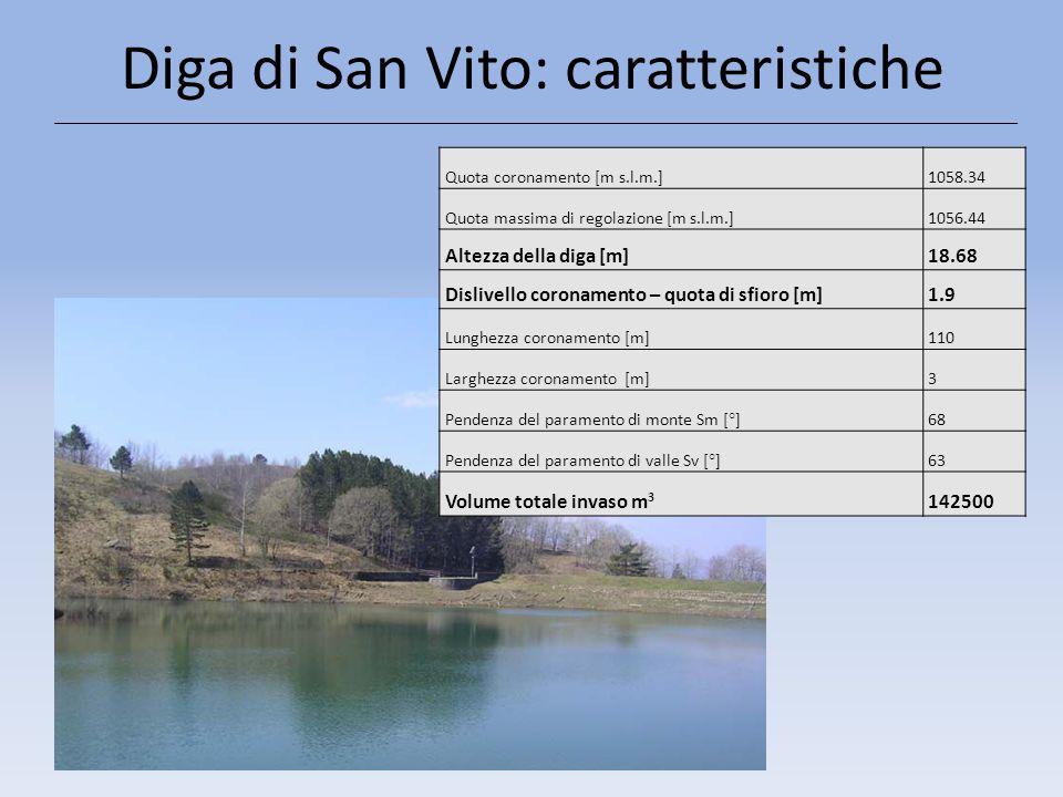 Diga di San Vito: caratteristiche Quota coronamento [m s.l.m.]1058.34 Quota massima di regolazione [m s.l.m.]1056.44 Altezza della diga [m]18.68 Disli