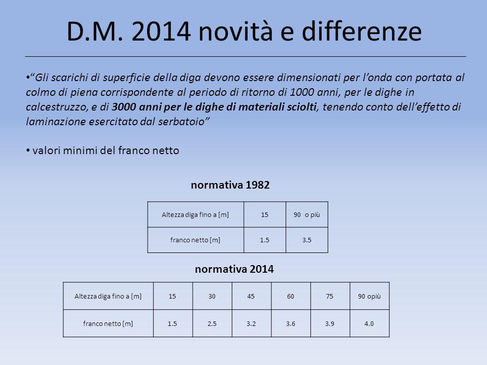 """D.M. 2014 novità e differenze """"Gli scarichi di superficie della diga devono essere dimensionati per l'onda con portata al colmo di piena corrispondent"""