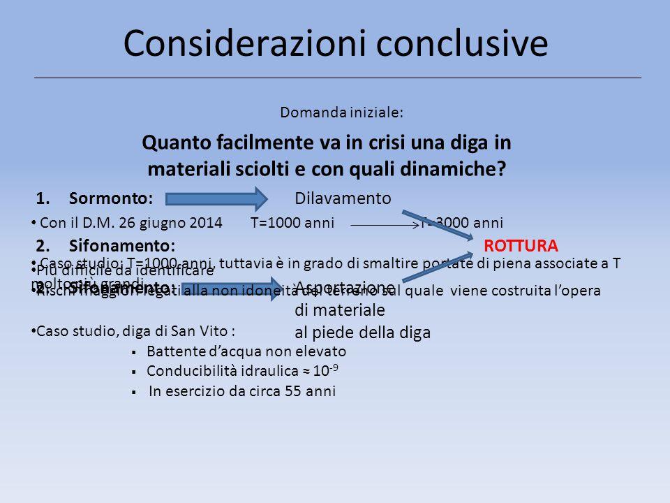 Considerazioni conclusive Con il D.M. 26 giugno 2014 T=1000 anni T=3000 anni Caso studio: T=1000 anni, tuttavia è in grado di smaltire portate di pien