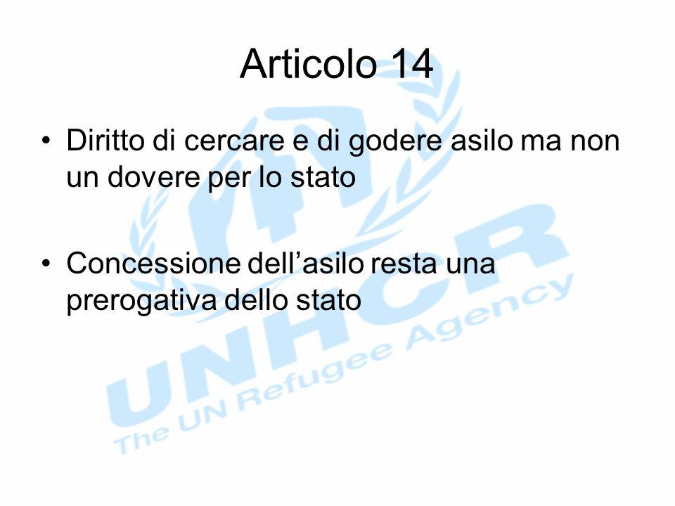 Articolo 14 Diritto di cercare e di godere asilo ma non un dovere per lo stato Concessione dell'asilo resta una prerogativa dello stato