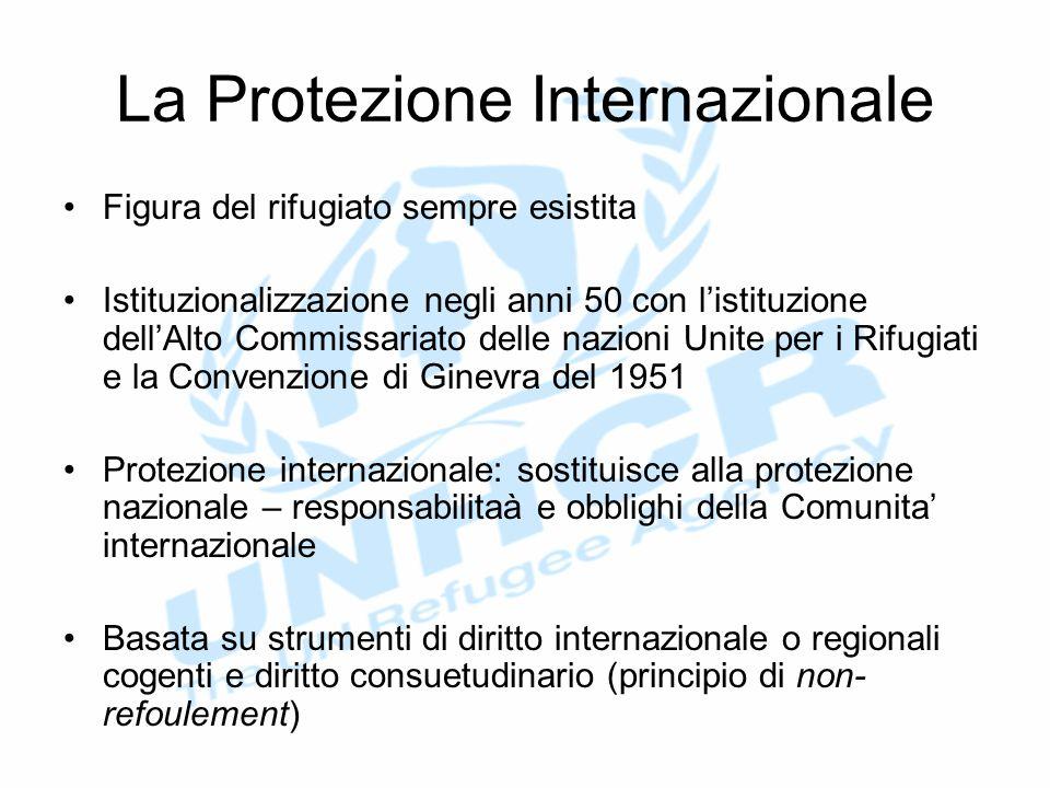 La Protezione Internazionale Figura del rifugiato sempre esistita Istituzionalizzazione negli anni 50 con l'istituzione dell'Alto Commissariato delle nazioni Unite per i Rifugiati e la Convenzione di Ginevra del 1951 Protezione internazionale: sostituisce alla protezione nazionale – responsabilitaà e obblighi della Comunita' internazionale Basata su strumenti di diritto internazionale o regionali cogenti e diritto consuetudinario (principio di non- refoulement)