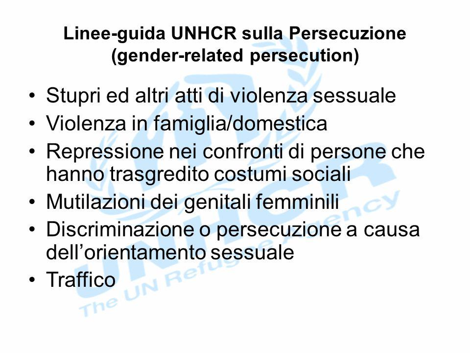 Linee-guida UNHCR sulla Persecuzione (gender-related persecution) Stupri ed altri atti di violenza sessuale Violenza in famiglia/domestica Repressione nei confronti di persone che hanno trasgredito costumi sociali Mutilazioni dei genitali femminili Discriminazione o persecuzione a causa dell'orientamento sessuale Traffico