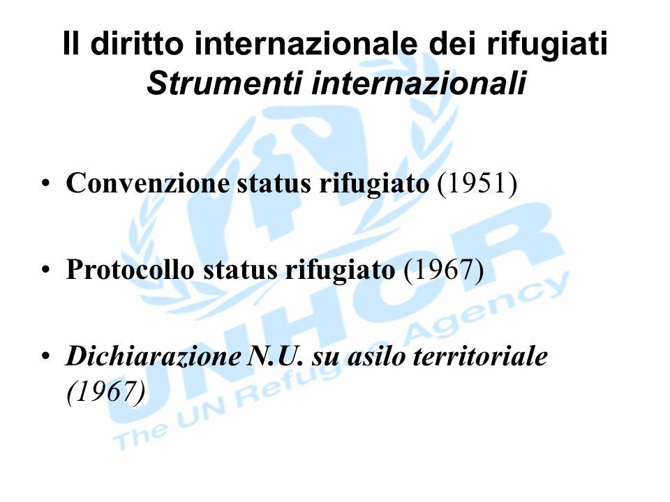 Il diritto internazionale dei rifugiati Strumenti internazionali Convenzione status rifugiato (1951) Protocollo status rifugiato (1967) Dichiarazione N.U.