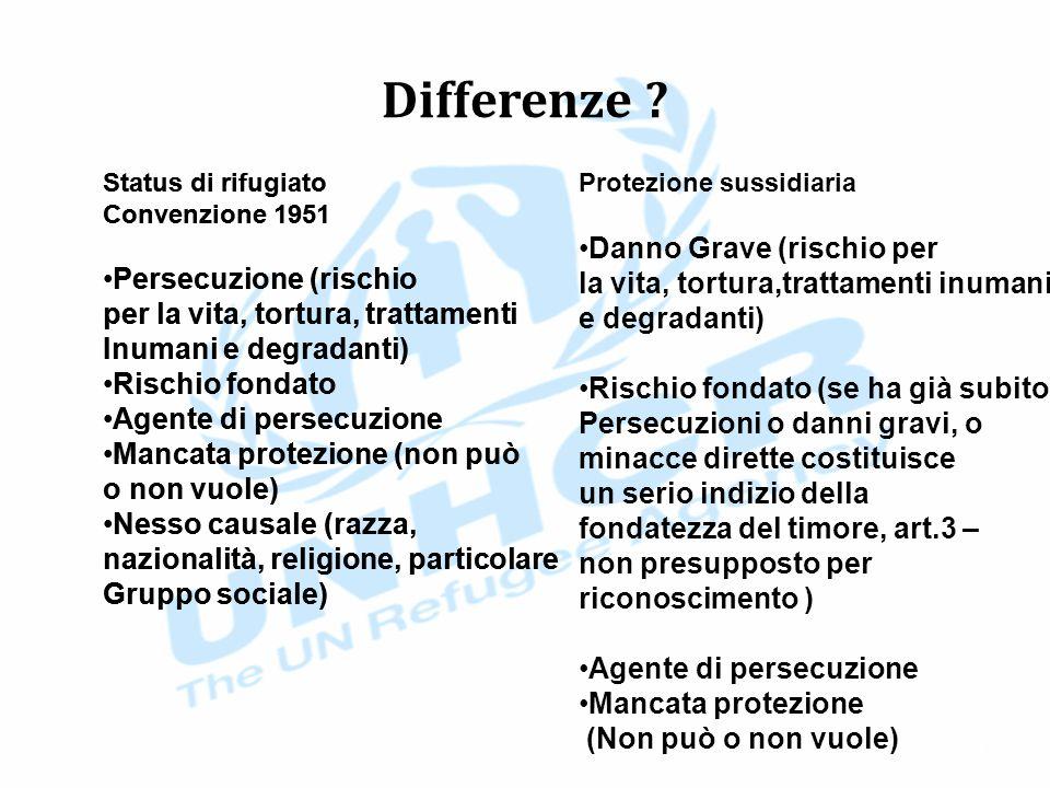 Differenze .
