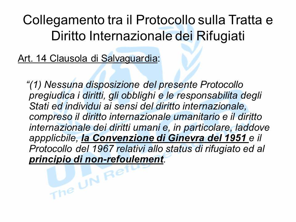 Collegamento tra il Protocollo sulla Tratta e Diritto Internazionale dei Rifugiati Art.