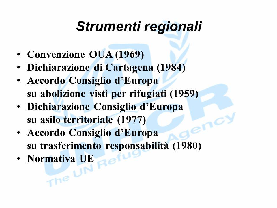 Strumenti regionali Convenzione OUA (1969) Dichiarazione di Cartagena (1984) Accordo Consiglio d'Europa su abolizione visti per rifugiati (1959) Dichiarazione Consiglio d'Europa su asilo territoriale (1977) Accordo Consiglio d'Europa su trasferimento responsabilità (1980) Normativa UE