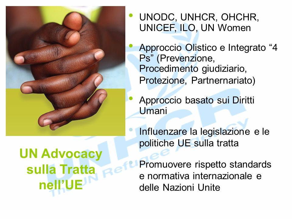 UNODC, UNHCR, OHCHR, UNICEF, ILO, UN Women Approccio Olistico e Integrato 4 Ps (Prevenzione, Procedimento giudiziario, Protezione, Partnernariato) Approccio basato sui Diritti Umani Influenzare la legislazione e le politiche UE sulla tratta Promuovere rispetto standards e normativa internazionale e delle Nazioni Unite UN Advocacy sulla Tratta nell'UE