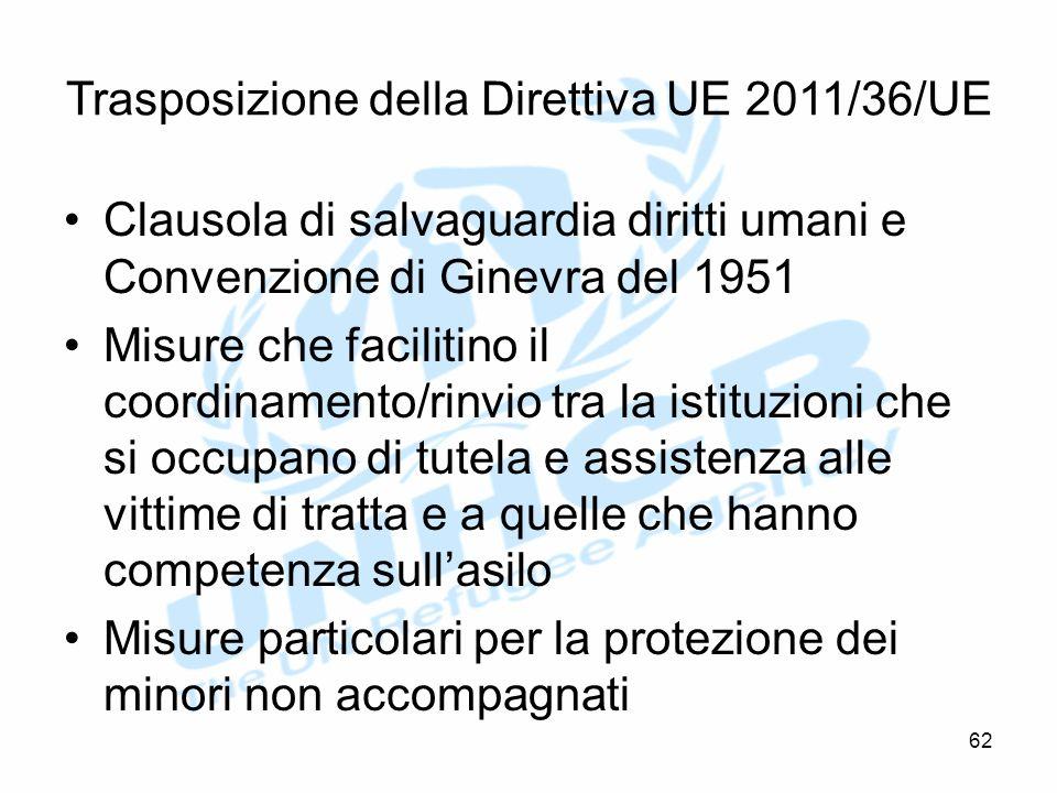Trasposizione della Direttiva UE 2011/36/UE Clausola di salvaguardia diritti umani e Convenzione di Ginevra del 1951 Misure che facilitino il coordinamento/rinvio tra la istituzioni che si occupano di tutela e assistenza alle vittime di tratta e a quelle che hanno competenza sull'asilo Misure particolari per la protezione dei minori non accompagnati 62