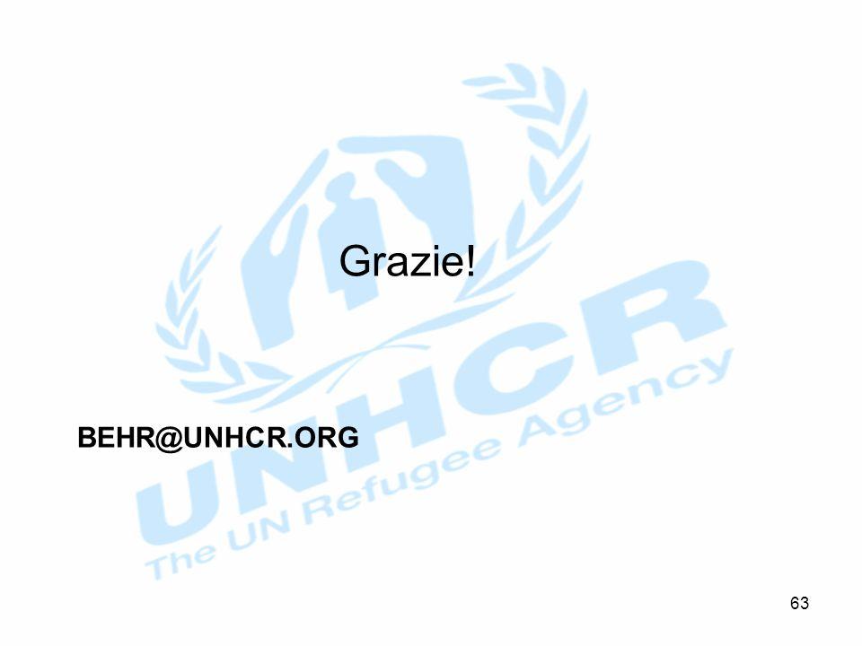 BEHR@UNHCR.ORG Grazie! 63