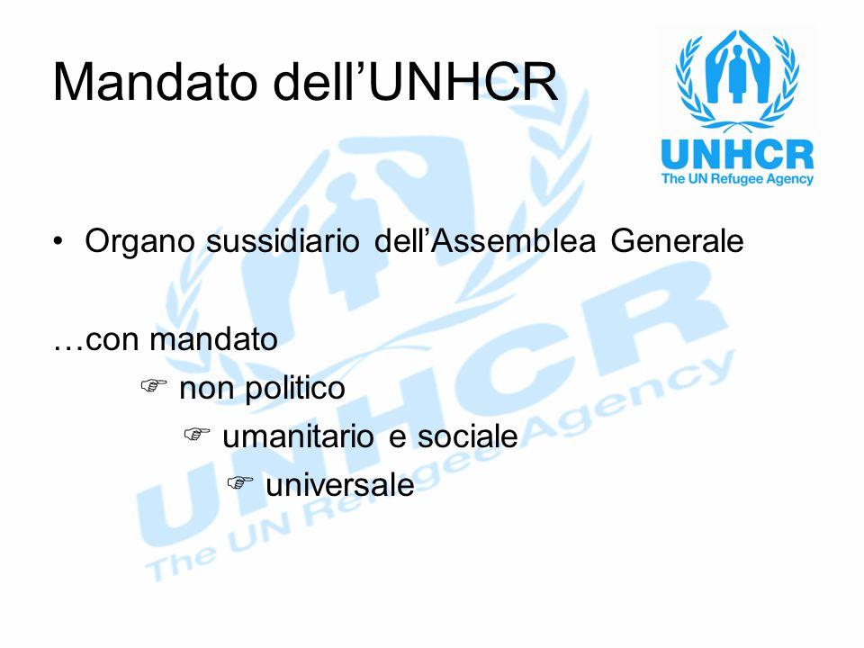 Organo sussidiario dell'Assemblea Generale …con mandato  non politico  umanitario e sociale  universale Mandato dell'UNHCR