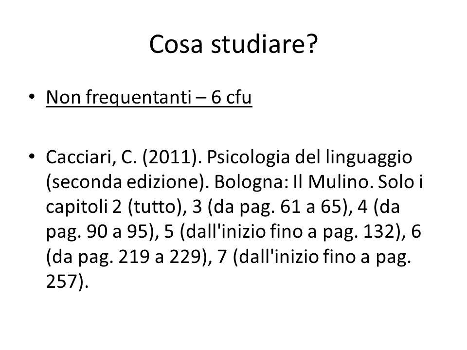 Cosa studiare? Non frequentanti – 6 cfu Cacciari, C. (2011). Psicologia del linguaggio (seconda edizione). Bologna: Il Mulino. Solo i capitoli 2 (tutt
