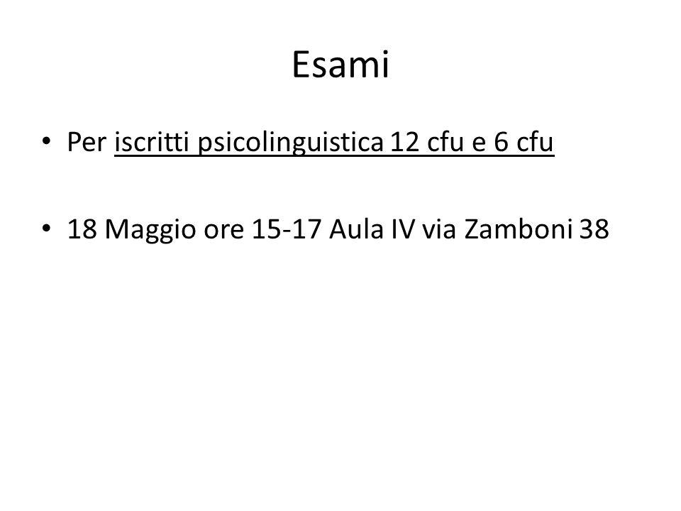 Esami Per iscritti psicolinguistica 12 cfu e 6 cfu 18 Maggio ore 15-17 Aula IV via Zamboni 38