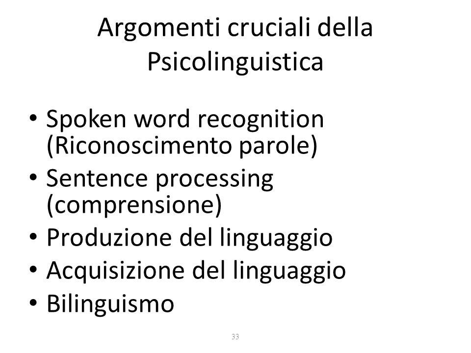 33 Argomenti cruciali della Psicolinguistica Spoken word recognition (Riconoscimento parole) Sentence processing (comprensione) Produzione del linguag