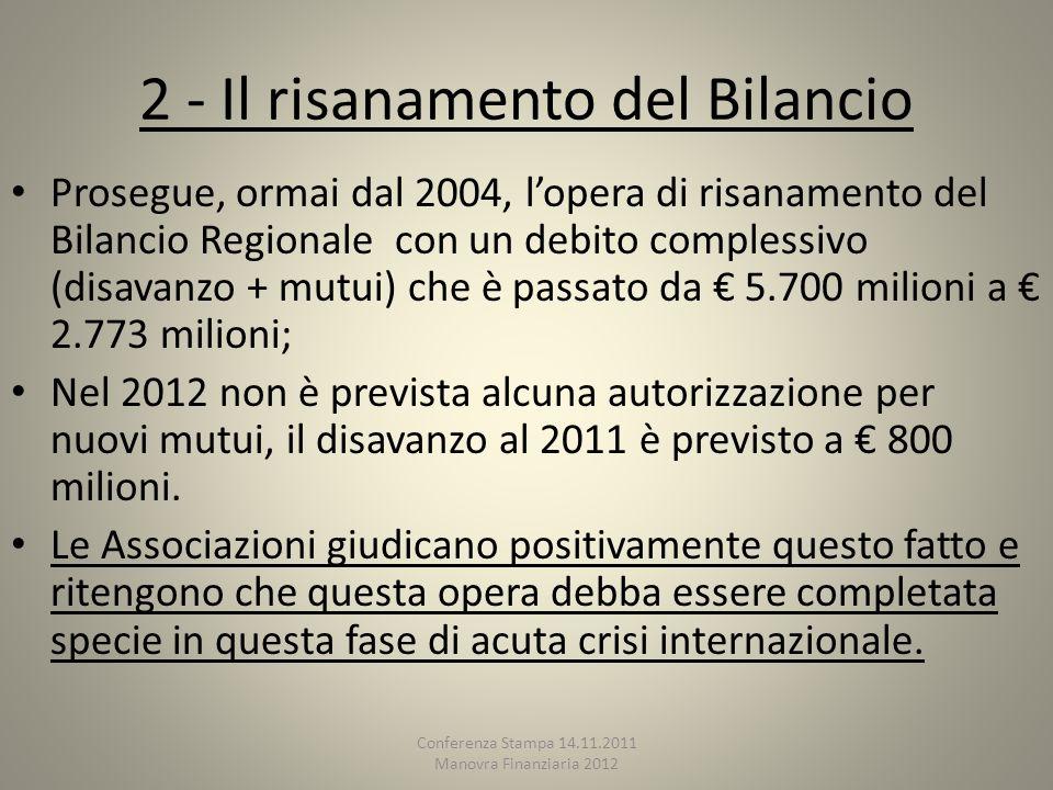 2 - Il risanamento del Bilancio Prosegue, ormai dal 2004, l'opera di risanamento del Bilancio Regionale con un debito complessivo (disavanzo + mutui) che è passato da € 5.700 milioni a € 2.773 milioni; Nel 2012 non è prevista alcuna autorizzazione per nuovi mutui, il disavanzo al 2011 è previsto a € 800 milioni.