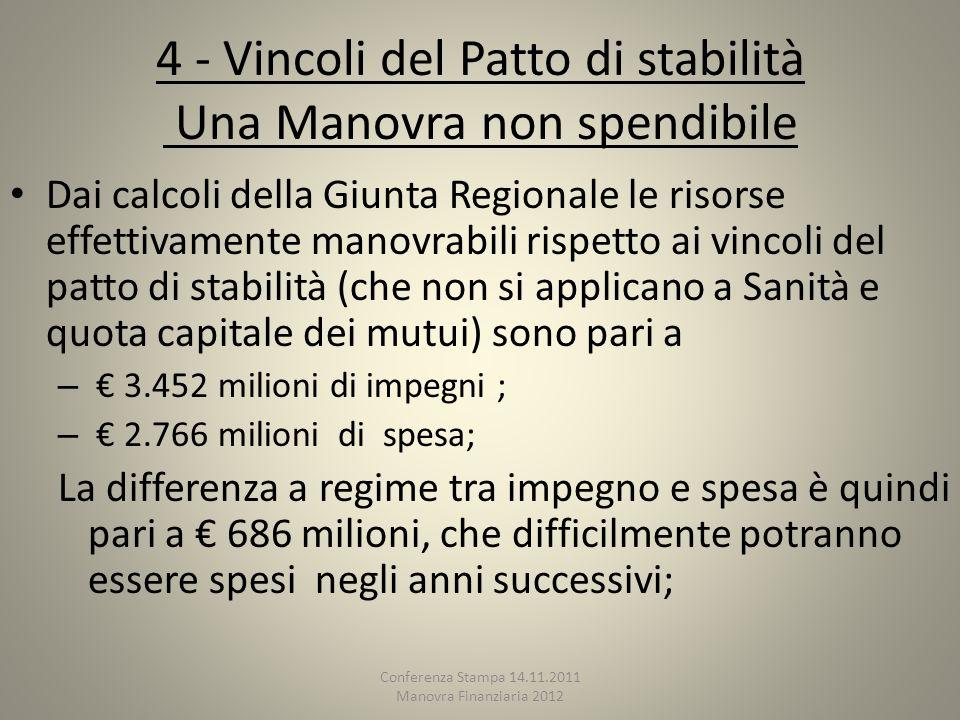 4 - Vincoli del Patto di stabilità Una Manovra non spendibile Dai calcoli della Giunta Regionale le risorse effettivamente manovrabili rispetto ai vincoli del patto di stabilità (che non si applicano a Sanità e quota capitale dei mutui) sono pari a – € 3.452 milioni di impegni ; – € 2.766 milioni di spesa; La differenza a regime tra impegno e spesa è quindi pari a € 686 milioni, che difficilmente potranno essere spesi negli anni successivi; Conferenza Stampa 14.11.2011 Manovra Finanziaria 2012