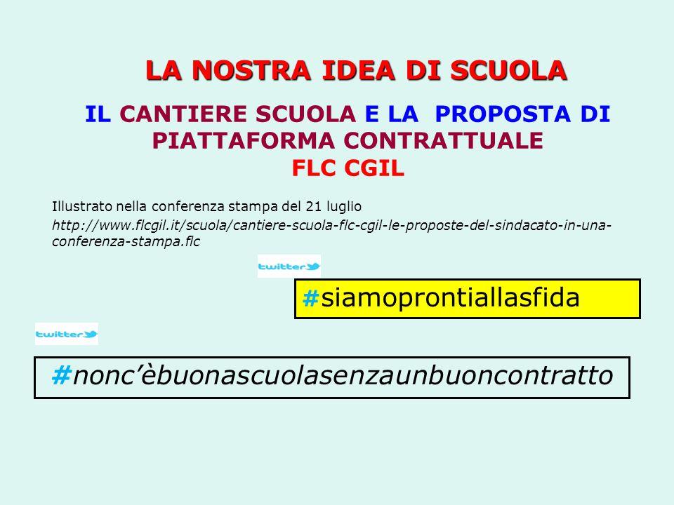 IL CANTIERE SCUOLA E LA PROPOSTA DI PIATTAFORMA CONTRATTUALE FLC CGIL Illustrato nella conferenza stampa del 21 luglio http://www.flcgil.it/scuola/can