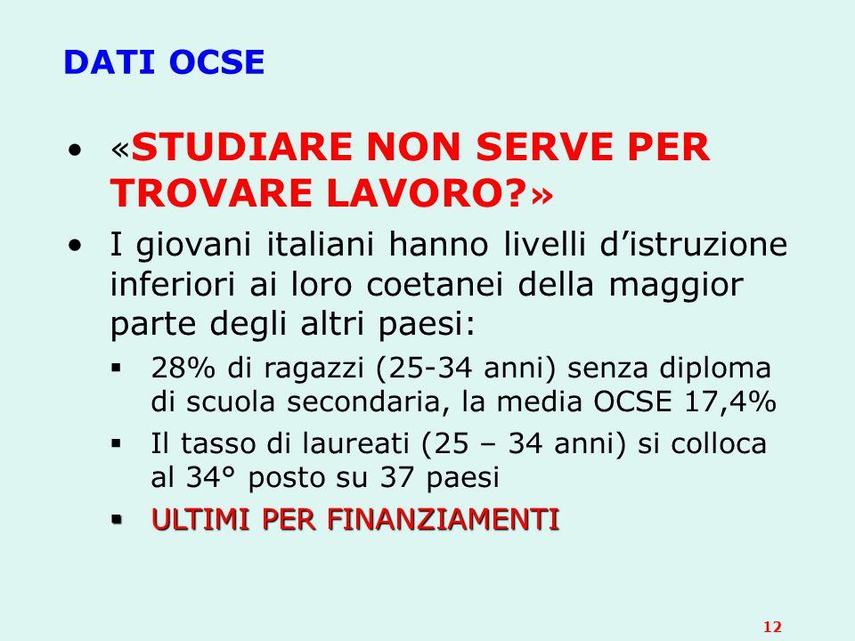 DATI OCSE « STUDIARE NON SERVE PER TROVARE LAVORO? » I giovani italiani hanno livelli d'istruzione inferiori ai loro coetanei della maggior parte degl